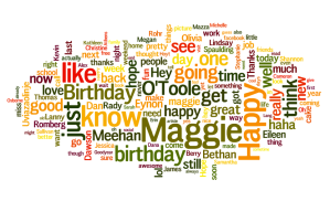 Word Cloud Based on Friends Facebook Comments/Posts