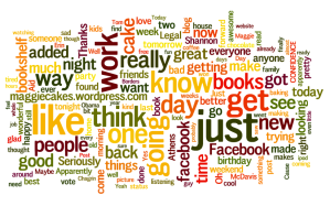 Word cloud of my Facebook posts